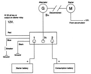 batterijscheider