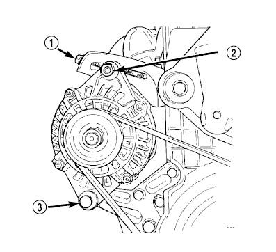 Dynamo vrij maken van motor