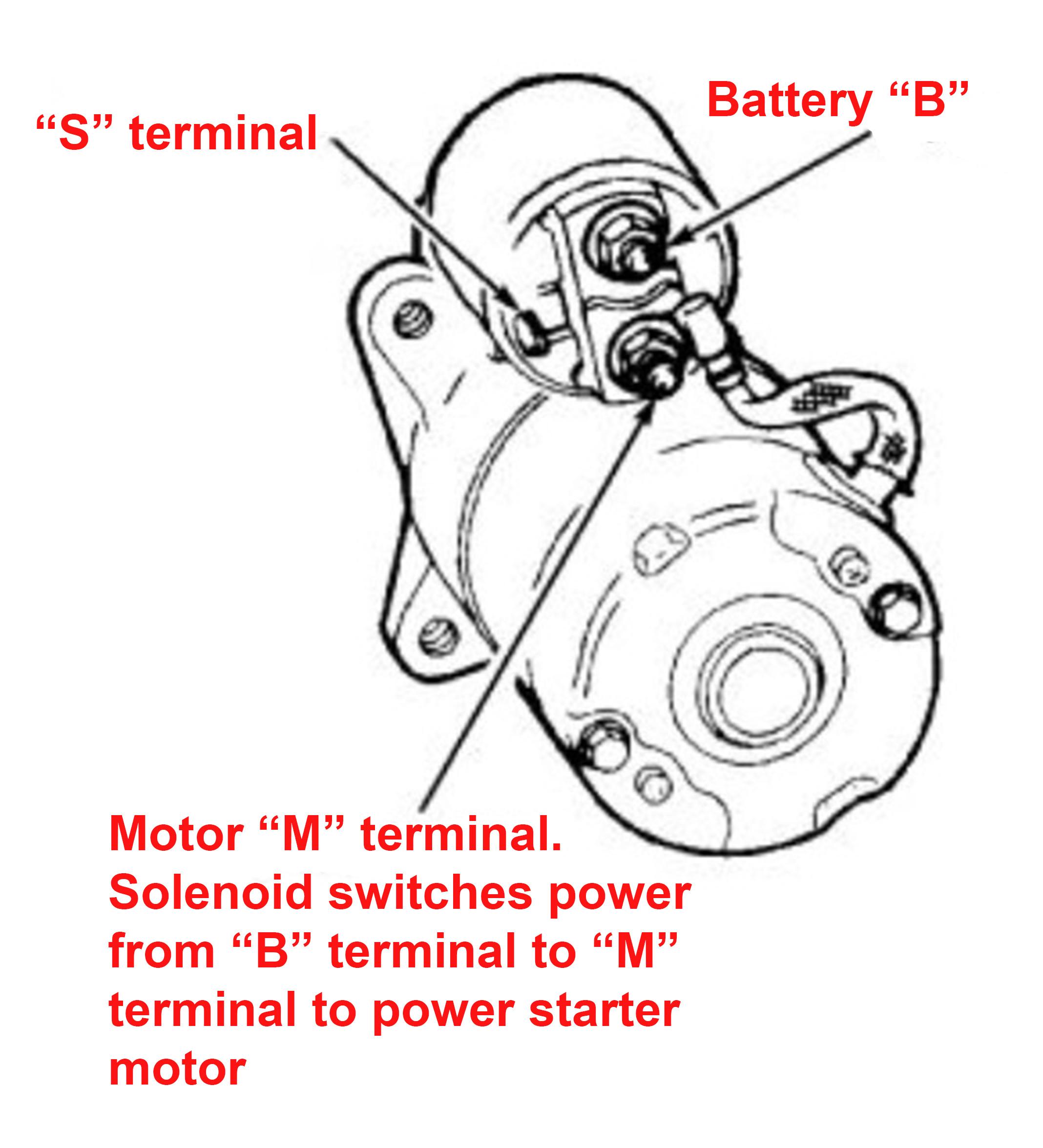 Afbeeldingsresultaat voor starter motor terminals